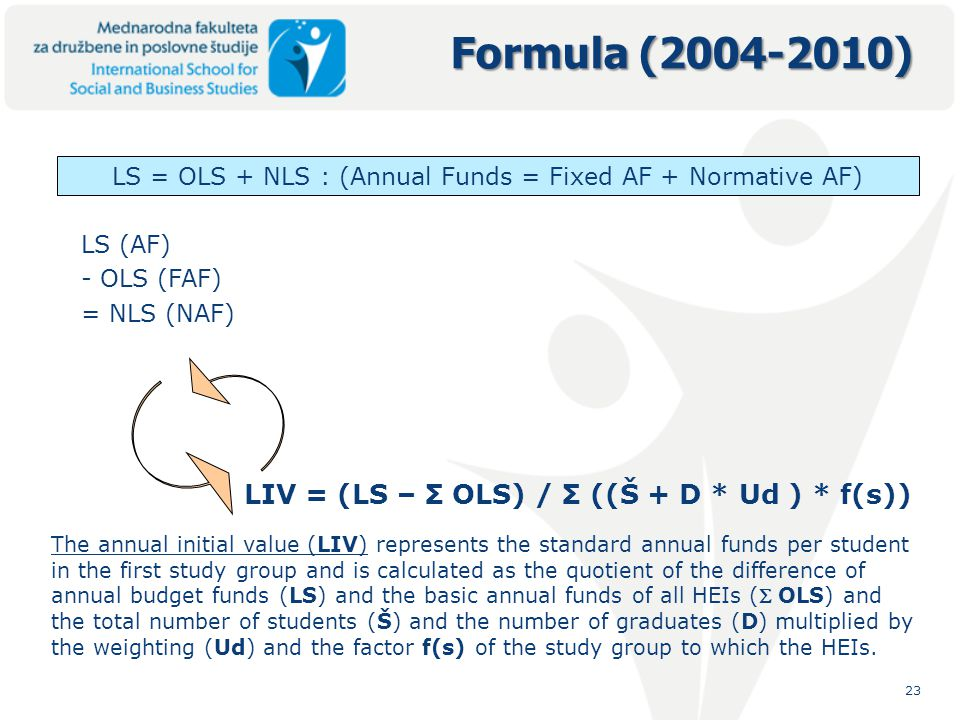 23 LS = OLS + NLS : (Annual Funds = Fixed AF + Normative AF) LS (AF) - OLS (FAF) = NLS (NAF) LIV = (LS – Σ OLS) / Σ ((Š + D * Ud ) * f(s)) The annual initial value (LIV) represents the standard annual funds per student in the first study group and is calculated as the quotient of the difference of annual budget funds (LS) and the basic annual funds of all HEIs ( OLS) and the total number of students (Š) and the number of graduates (D) multiplied by the weighting (Ud) and the factor f(s) of the study group to which the HEIs.