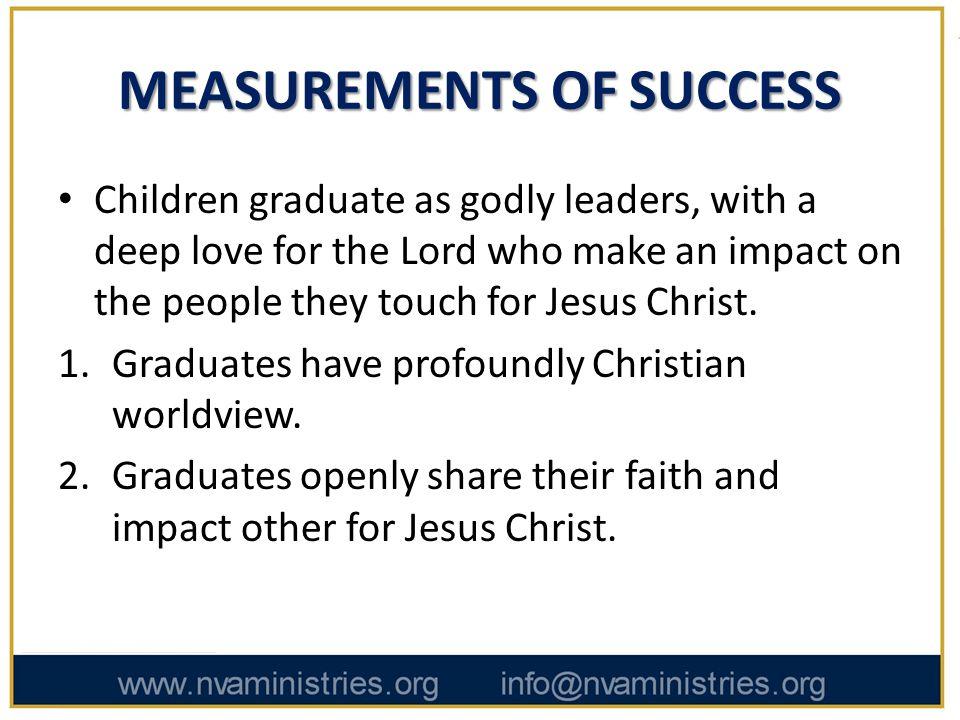MEASUREMENTS OF SUCCESS MEASUREMENTS OF SUCCESS (Continued) 3.Graduates excel in academics.
