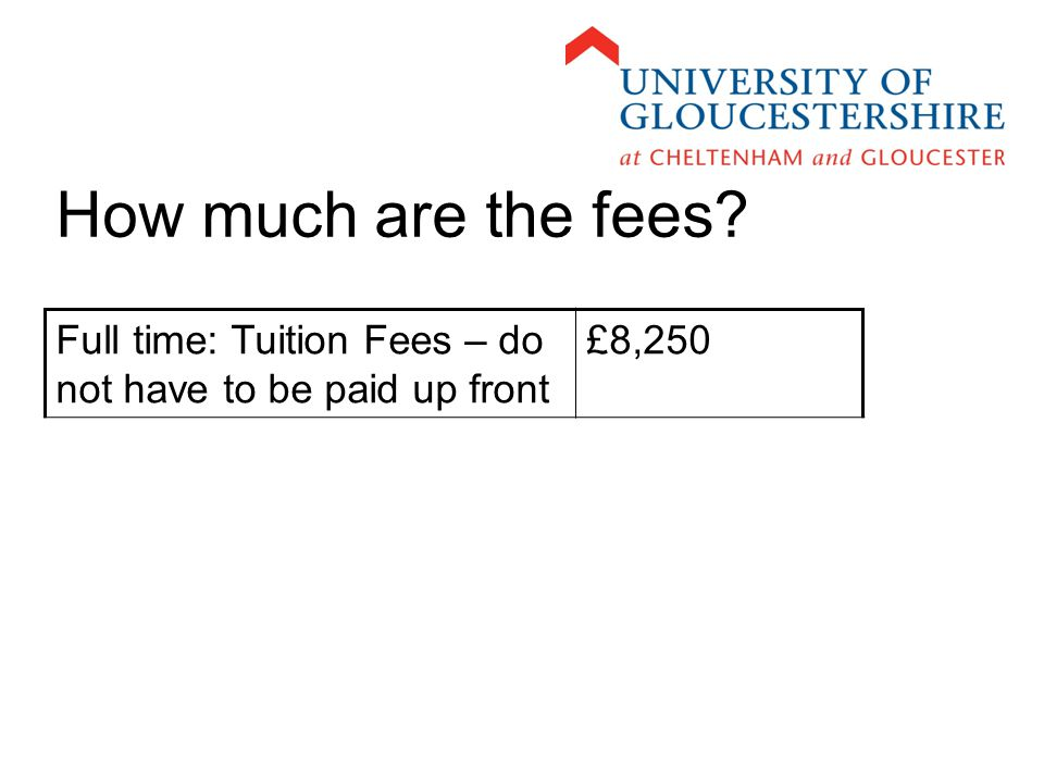Student Finance 2012/2013 Full time undergraduate