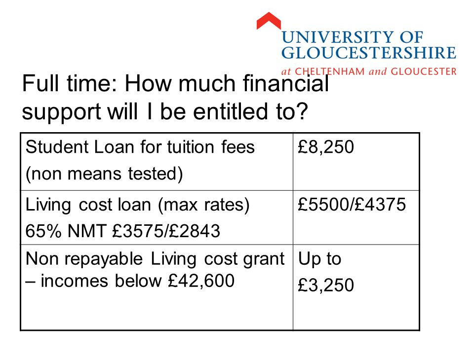 How much are the fees Full time: Tuition Fees – do not have to be paid up front £8,250