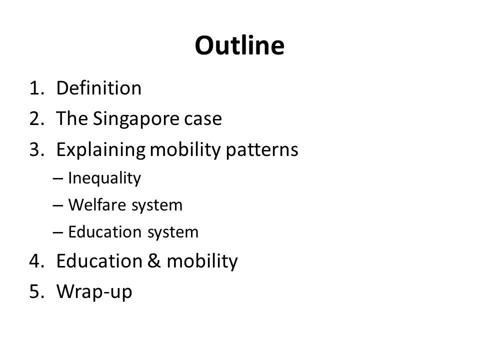 Relationship between PISA Mathematics Performance and Socioeconomic Background (Top 15 Economies)