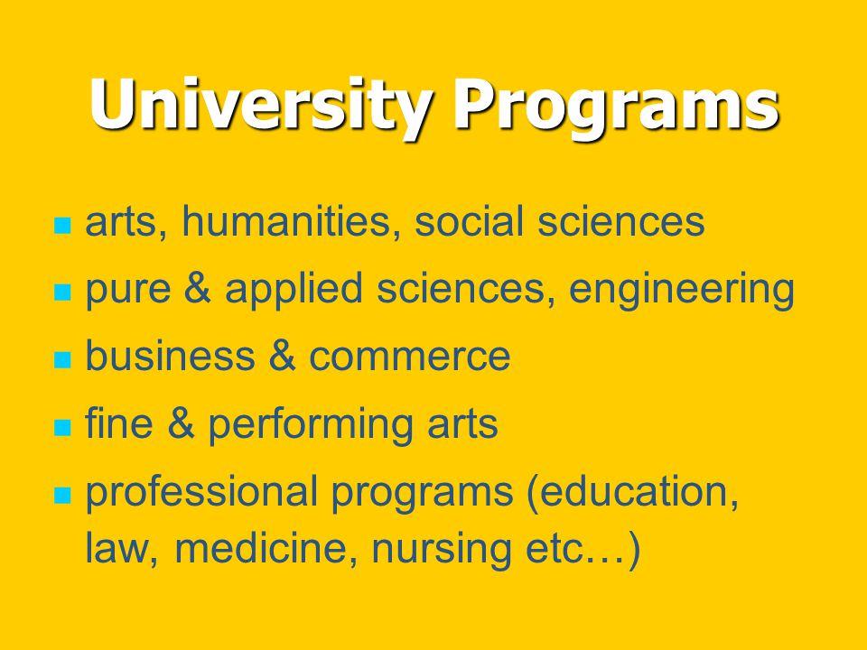 University Programs arts, humanities, social sciences pure & applied sciences, engineering business & commerce fine & performing arts professional programs (education, law, medicine, nursing etc…)