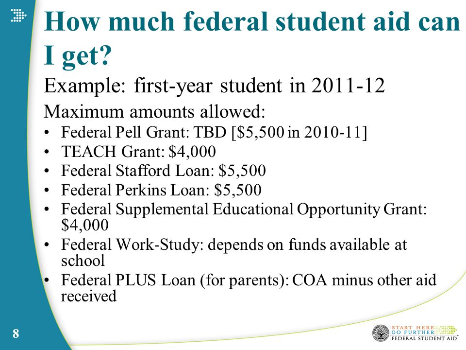 8 How much federal student aid can I get.