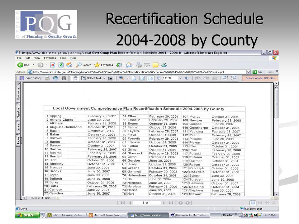 Recertification Schedule 2004-2008 by County 2004-2008 by County