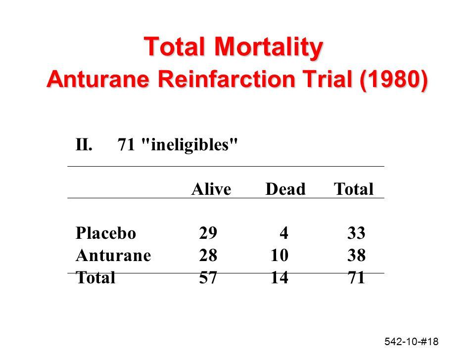 542-10-#18 Total Mortality Anturane Reinfarction Trial (1980) II. 71