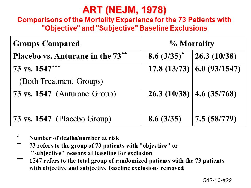 542-10-#22 ART (NEJM, 1978) ART (NEJM, 1978) Comparisons of the Mortality Experience for the 73 Patients with