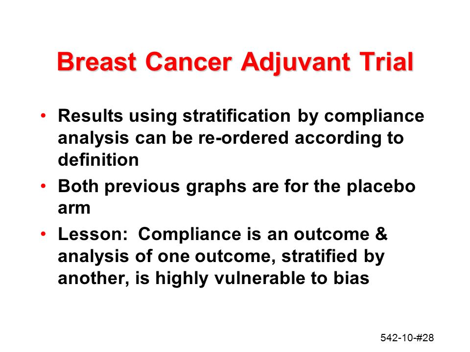 542-10-#28 Breast Cancer Adjuvant Trial Results using stratification by compliance analysis can be re-ordered according to definition Both previous gr