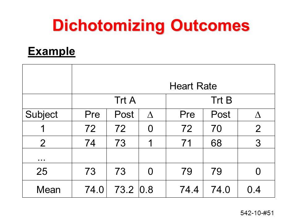 542-10-#51 Dichotomizing Outcomes Heart Rate Trt ATrt B SubjectPrePost  PrePost  17272072702 27473171683... 257373079790 Mean74.073.20.874.474.00.4