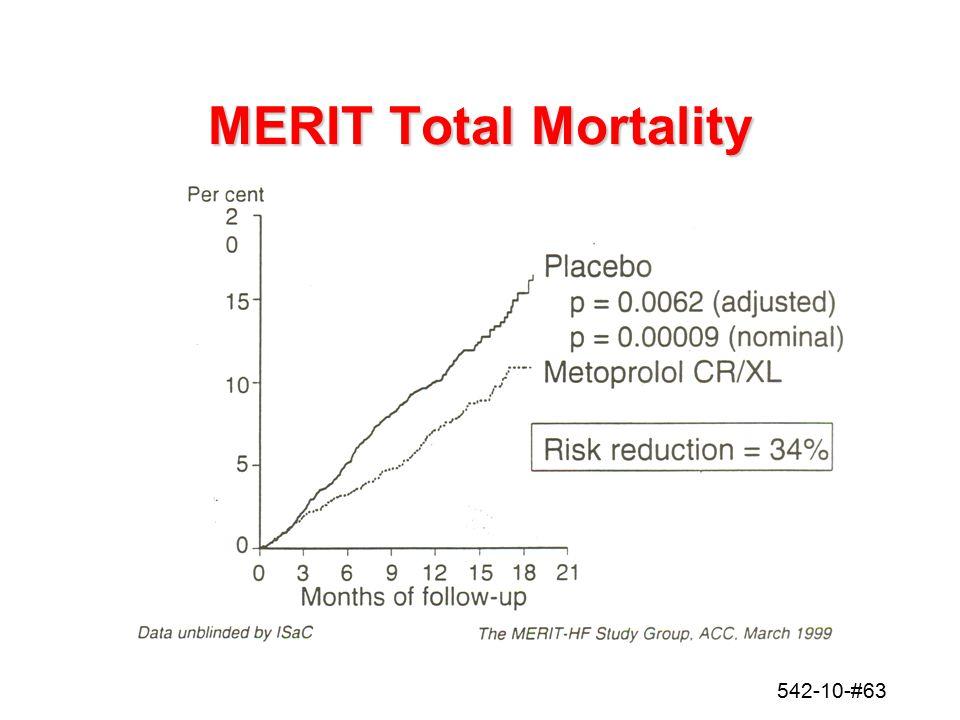 542-10-#63 MERIT Total Mortality
