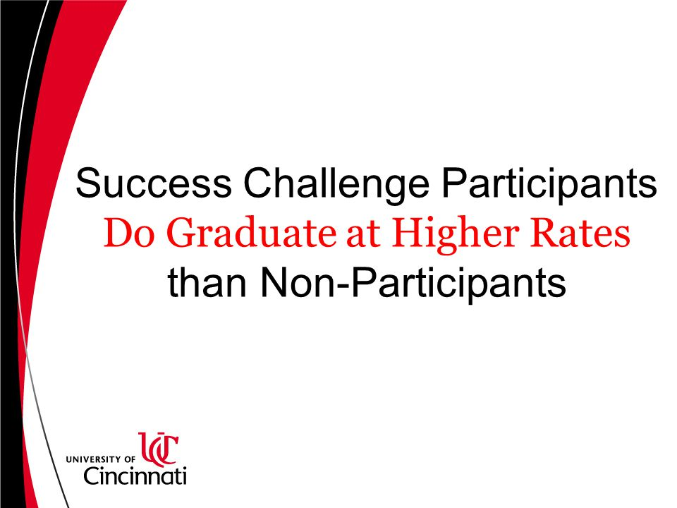 Success Challenge Participants Do Graduate at Higher Rates than Non-Participants