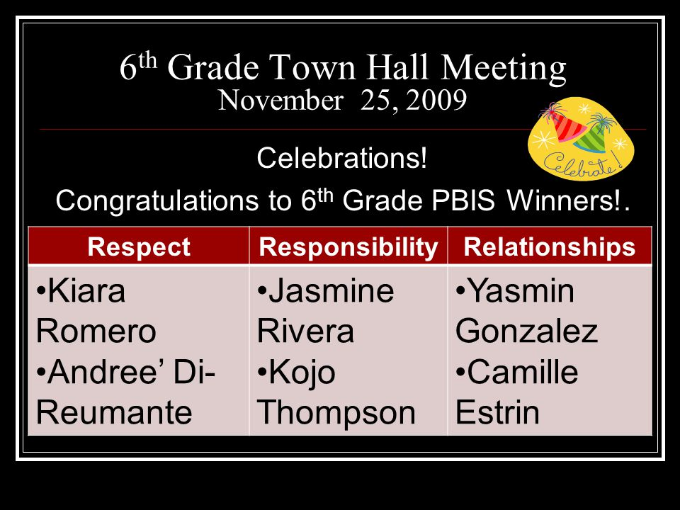 6 th Grade Town Hall Meeting November 25, 2009 Celebrations.