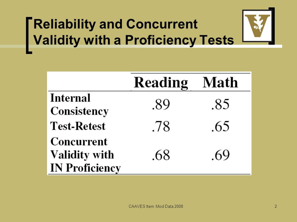 Reliability and Concurrent Validity with a Proficiency Tests CAAVES Item Mod Data 20082