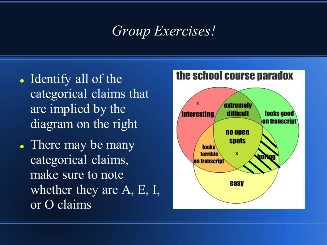 Group Exercises! Identify all of the categorical claims that are implied by the diagram on the right There may be many categorical claims, make sure t