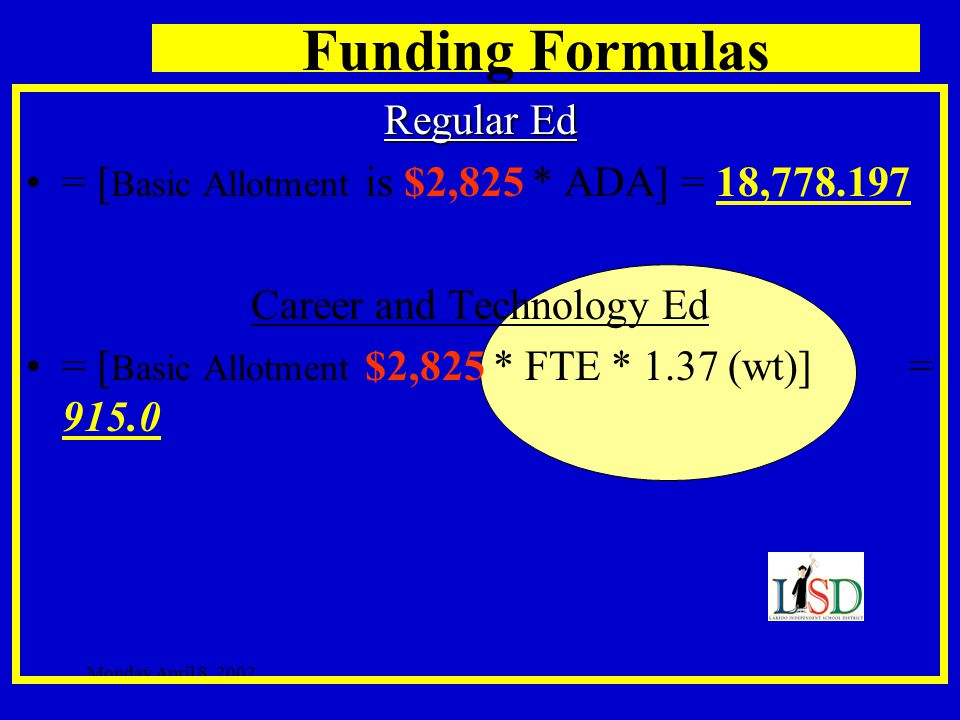 Monday April 8, 2002 Summary Career and Technology Program is funded by class offering, available credit hours- contract hours, membership days, eligible days, attendance, weight factors and funds provided per FTE from the Foundation Program.