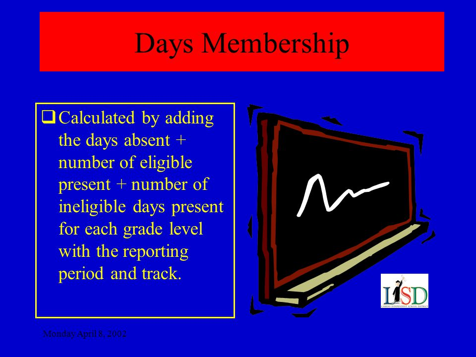 Monday April 8, 2002 Days Membership  Calculated by adding the days absent + number of eligible present + number of ineligible days present for each grade level with the reporting period and track.