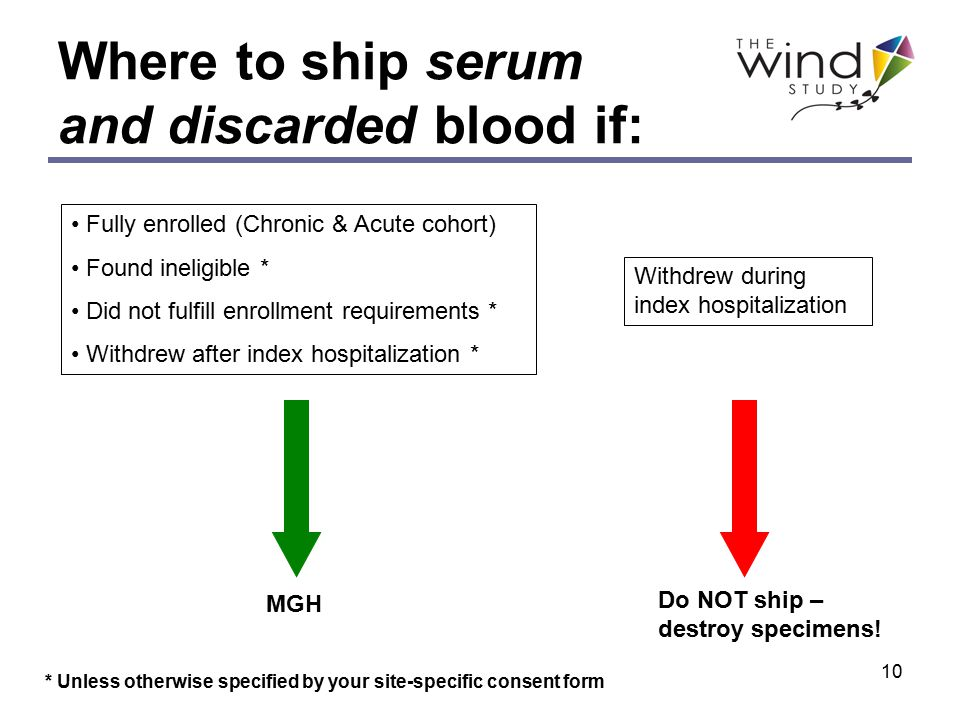 10 Where to ship serum and discarded blood if: MGH Withdrew during index hospitalization Fully enrolled (Chronic & Acute cohort) Found ineligible * Did not fulfill enrollment requirements * Withdrew after index hospitalization * Do NOT ship – destroy specimens.