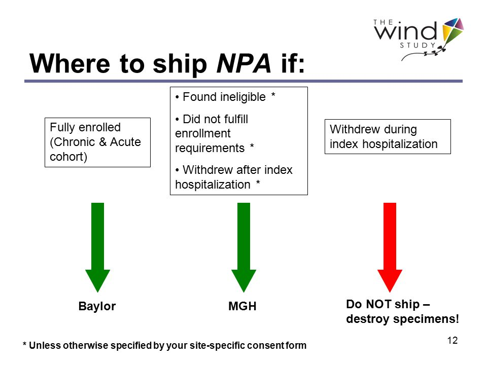 12 Where to ship NPA if: Baylor Found ineligible * Did not fulfill enrollment requirements * Withdrew after index hospitalization * Withdrew during index hospitalization Fully enrolled (Chronic & Acute cohort) Do NOT ship – destroy specimens.