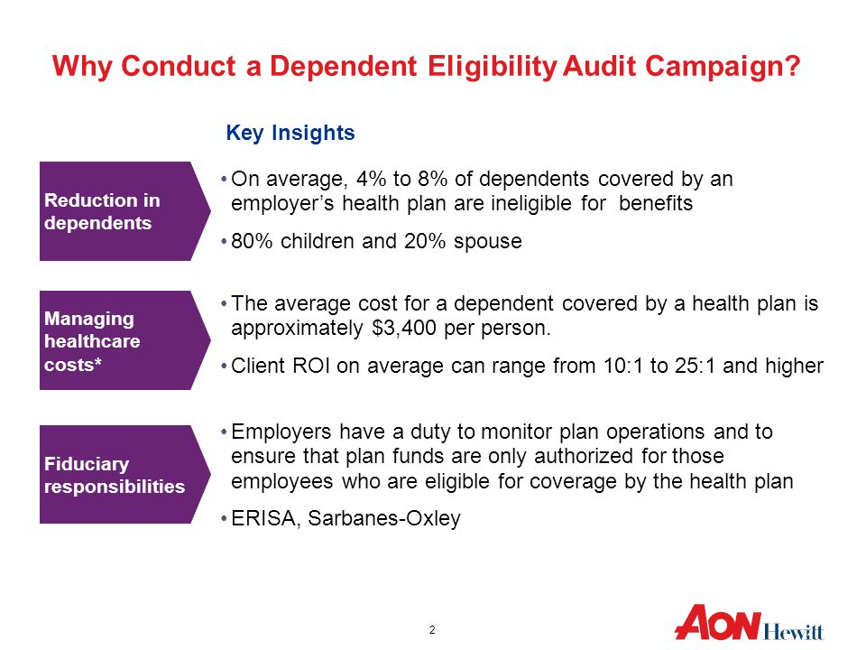 2 2 Why Conduct a Dependent Eligibility Audit Campaign? On average, 4% to 8% of dependents covered by an employer's health plan are ineligible for ben