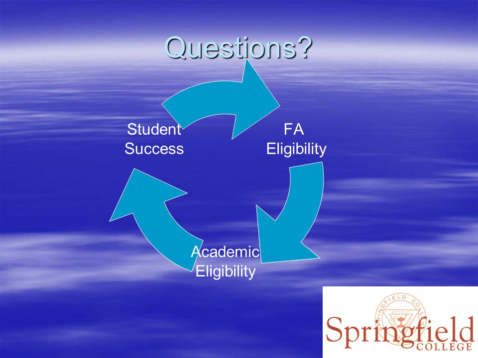 Questions? FA Eligibility Academic Eligibility Student Success