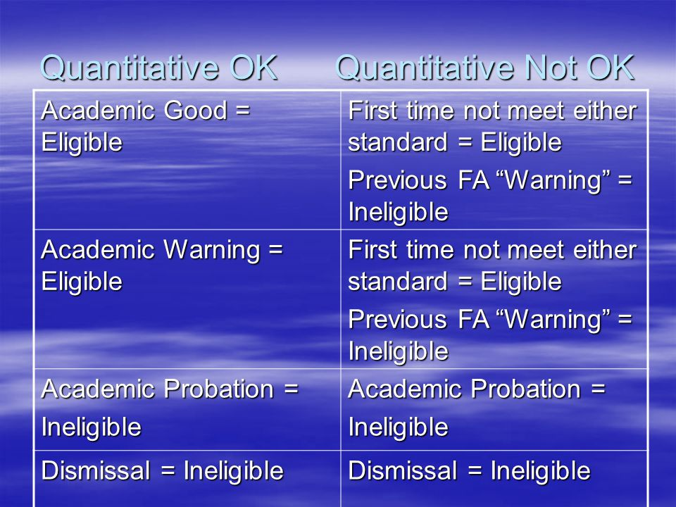 Quantitative OK Quantitative Not OK Academic Good = Eligible First time not meet either standard = Eligible Previous FA Warning = Ineligible Academic Warning = Eligible First time not meet either standard = Eligible Previous FA Warning = Ineligible Academic Probation = Ineligible Ineligible Dismissal = Ineligible