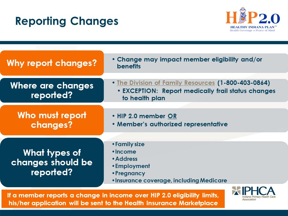 Reporting Changes 13 Change may impact member eligibility and/or benefits Why report changes.