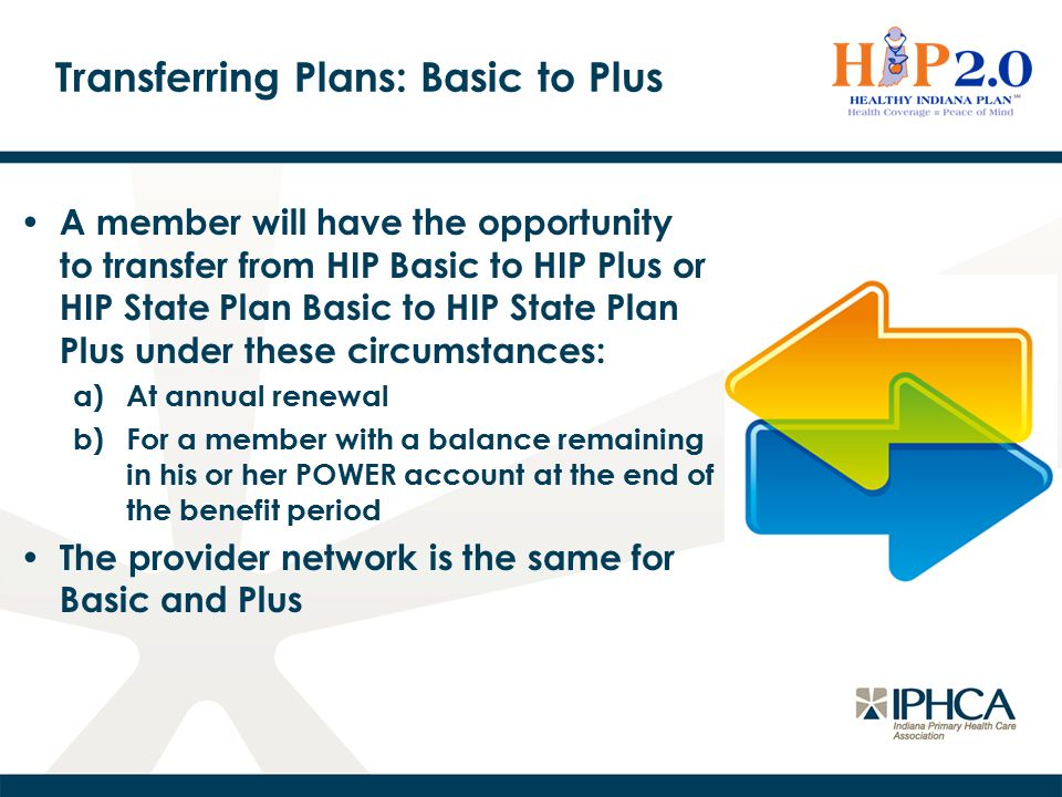 Impact of Verified Member Changes Verified Increase in Income HIP Plus Members: May need to pay more in PAC HIP Basic Members: May no longer be eligible for HIP Basic May need to move to HIP Plus to make PAC Will be disenrolled if PAC is not received All: No longer eligible for HIP 2.0 if income is over ~138% FPL Application data will be sent to the FFM Verified Decrease in Income HIP Plus members: May not need to pay as much in PAC May be able to access HIP Basic if miss PAC Changes not Reported in Timely Manner HIP Plus members subject to benefit recovery