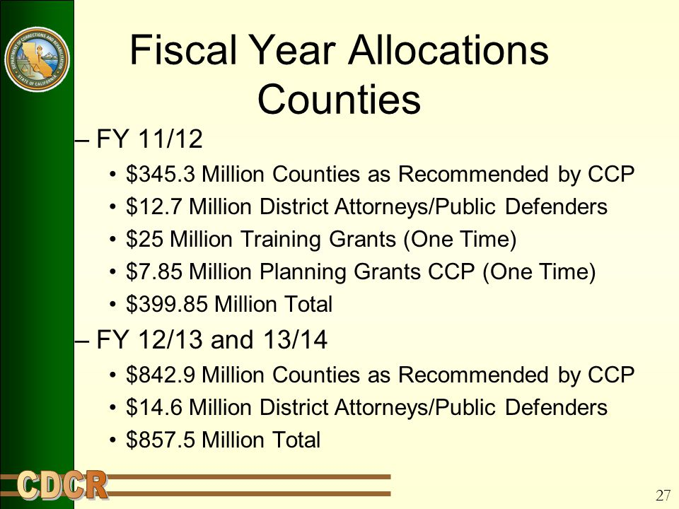 27 Fiscal Year Allocations Counties –FY 11/12 $345.3 Million Counties as Recommended by CCP $12.7 Million District Attorneys/Public Defenders $25 Million Training Grants (One Time) $7.85 Million Planning Grants CCP (One Time) $399.85 Million Total –FY 12/13 and 13/14 $842.9 Million Counties as Recommended by CCP $14.6 Million District Attorneys/Public Defenders $857.5 Million Total