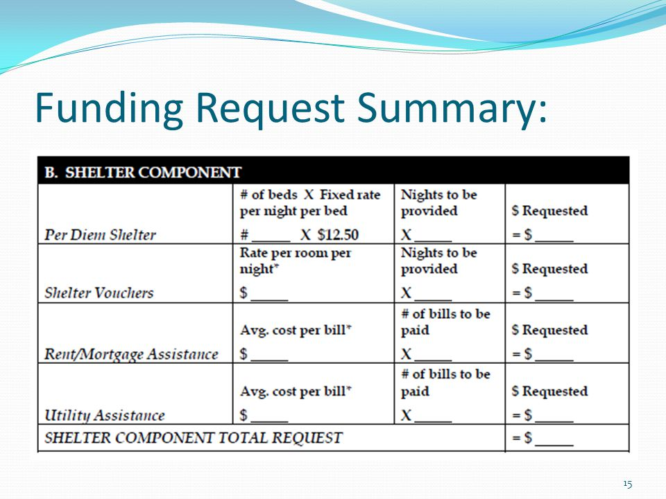 Funding Request Summary: 15