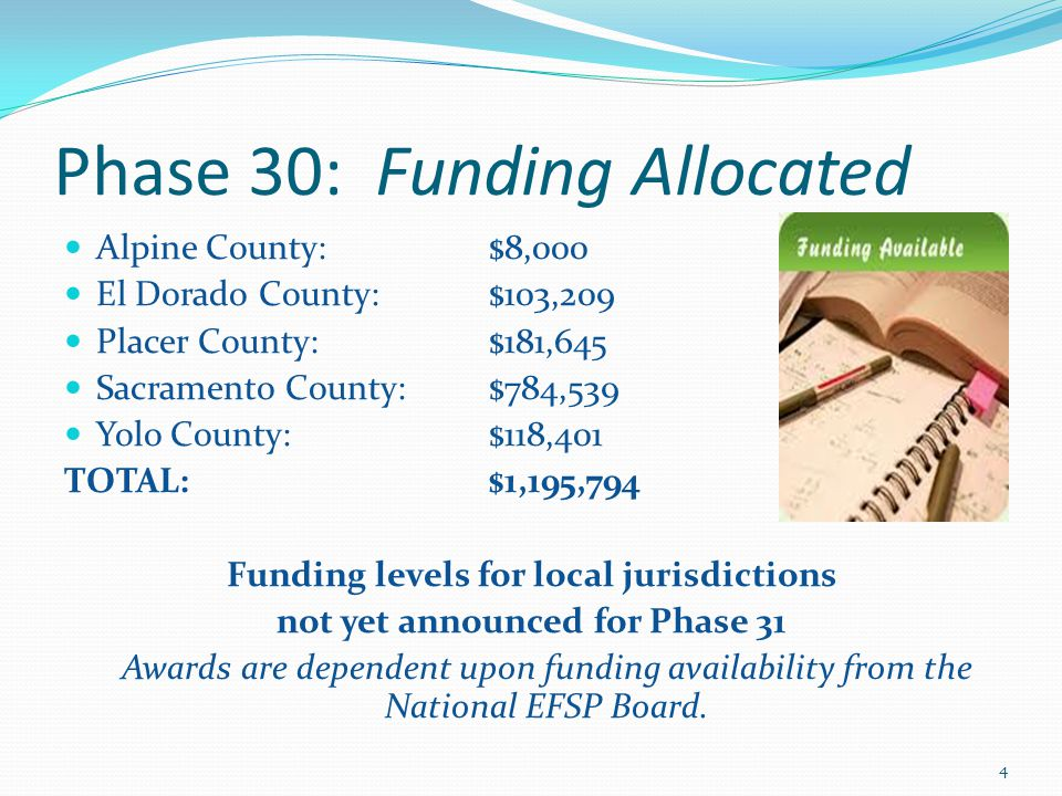 Phase 30: Funding Allocated Alpine County:$8,000 El Dorado County:$103,209 Placer County:$181,645 Sacramento County:$784,539 Yolo County:$118,401 TOTAL:$1,195,794 Funding levels for local jurisdictions not yet announced for Phase 31 Awards are dependent upon funding availability from the National EFSP Board.