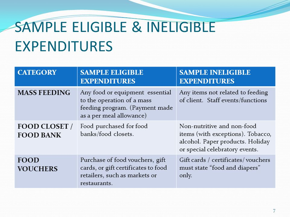 SAMPLE ELIGIBLE & INELIGIBLE EXPENDITURES CATEGORYSAMPLE ELIGIBLE EXPENDITURES SAMPLE INELIGIBLE EXPENDITURES MASS FEEDING Any food or equipment essential to the operation of a mass feeding program.
