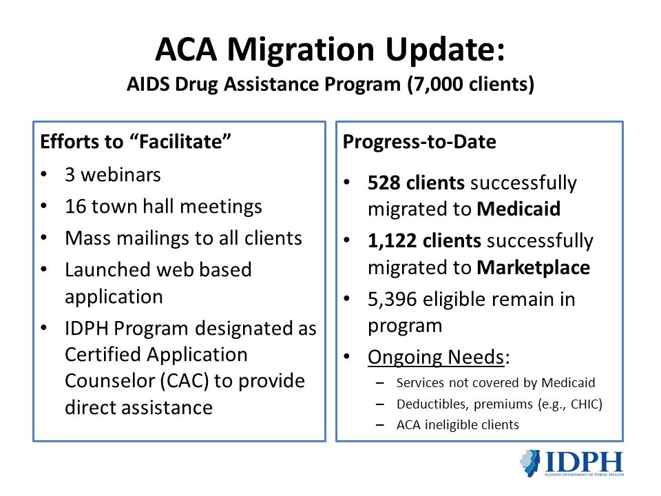 ACA Migration Update: AIDS Drug Assistance Program (7,000 clients) Efforts to Facilitate 3 webinars 16 town hall meetings Mass mailings to all clients Launched web based application IDPH Program designated as Certified Application Counselor (CAC) to provide direct assistance Progress-to-Date 528 clients successfully migrated to Medicaid 1,122 clients successfully migrated to Marketplace 5,396 eligible remain in program Ongoing Needs: – Services not covered by Medicaid – Deductibles, premiums (e.g., CHIC) – ACA ineligible clients