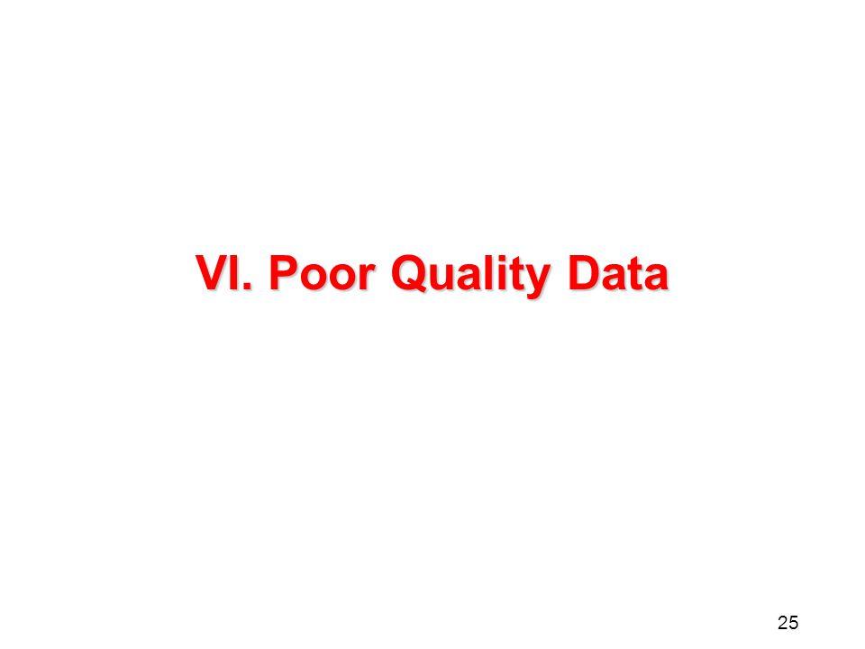 25 VI. Poor Quality Data