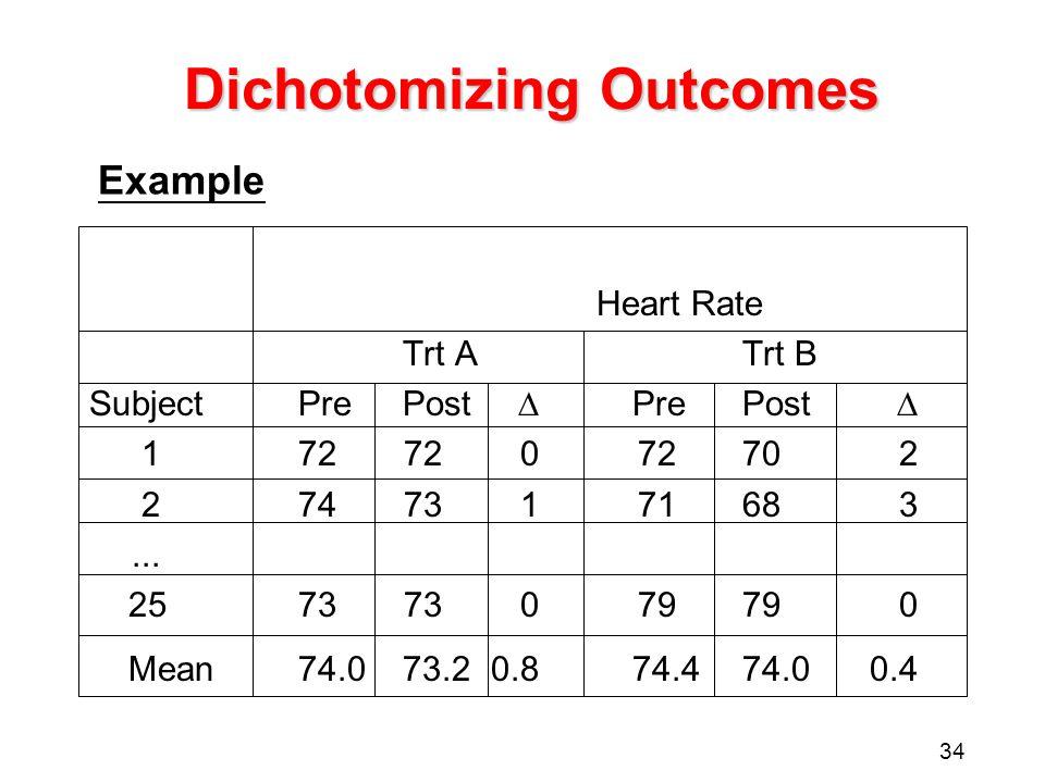 34 Dichotomizing Outcomes Heart Rate Trt ATrt B SubjectPrePost  PrePost  17272072702 27473171683...