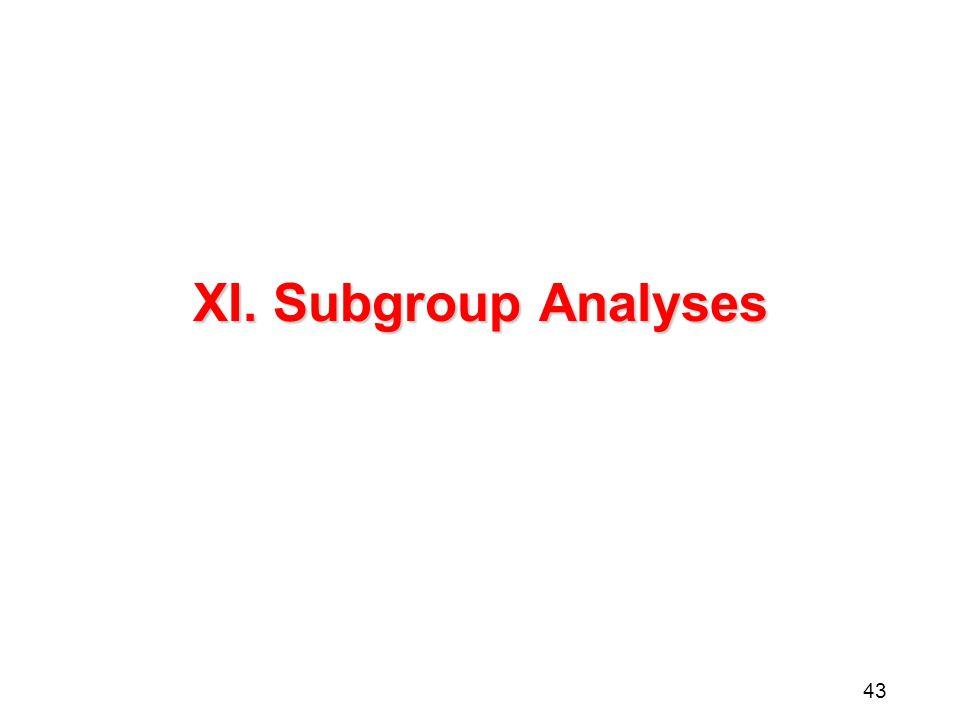 43 XI. Subgroup Analyses