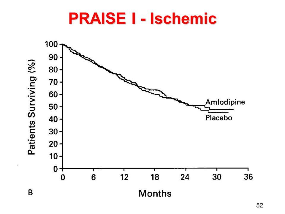 52 PRAISE I - Ischemic