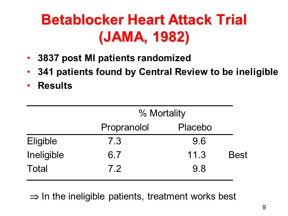 9 Betablocker Heart Attack Trial (JAMA, 1982) 3837 post MI patients randomized 341 patients found by Central Review to be ineligible Results % Mortali