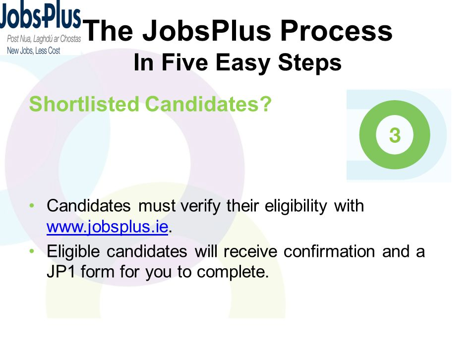 The JobsPlus Process In Five Easy Steps Shortlisted Candidates? Candidates must verify their eligibility with www.jobsplus.ie. www.jobsplus.ie Eligibl