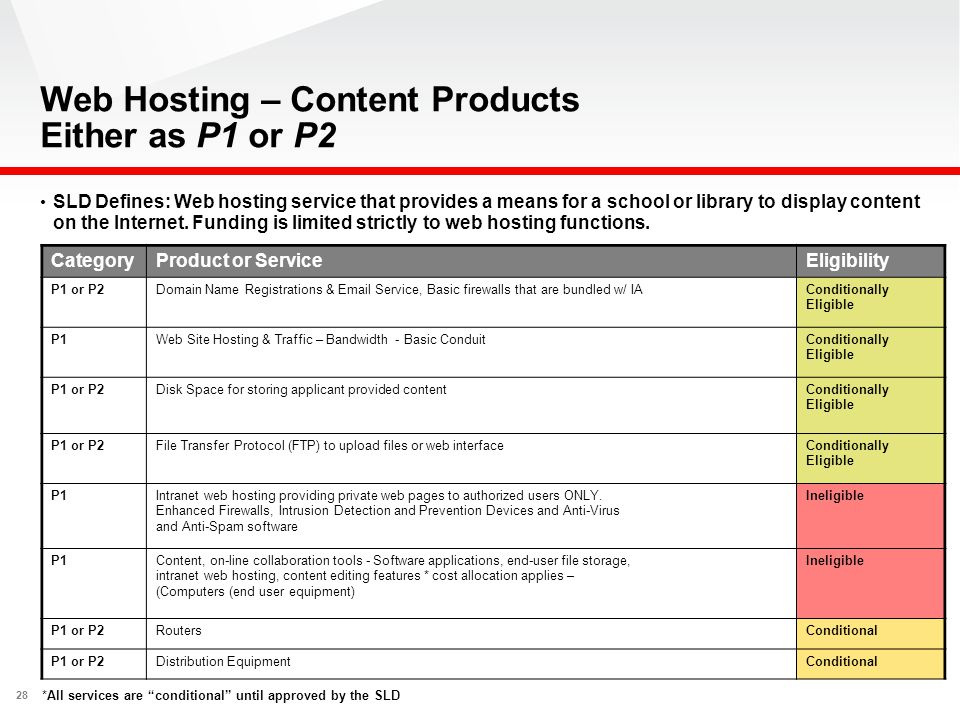 28 Web Hosting – Content Products Either as P1 or P2 SLD Defines: Web hosting service that provides a means for a school or library to display content