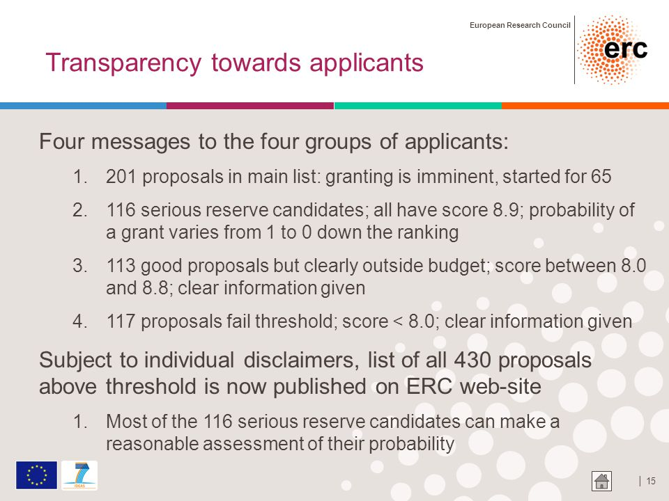 European Research Council │ 15 Transparency towards applicants Four messages to the four groups of applicants: 1.201 proposals in main list: granting is imminent, started for 65 2.116 serious reserve candidates; all have score 8.9; probability of a grant varies from 1 to 0 down the ranking 3.113 good proposals but clearly outside budget; score between 8.0 and 8.8; clear information given 4.117 proposals fail threshold; score < 8.0; clear information given Subject to individual disclaimers, list of all 430 proposals above threshold is now published on ERC web-site 1.Most of the 116 serious reserve candidates can make a reasonable assessment of their probability