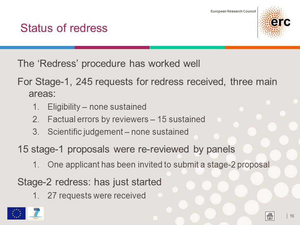 European Research Council │ 16 Status of redress The 'Redress' procedure has worked well For Stage-1, 245 requests for redress received, three main areas: 1.Eligibility – none sustained 2.Factual errors by reviewers – 15 sustained 3.Scientific judgement – none sustained 15 stage-1 proposals were re-reviewed by panels 1.One applicant has been invited to submit a stage-2 proposal Stage-2 redress: has just started 1.27 requests were received