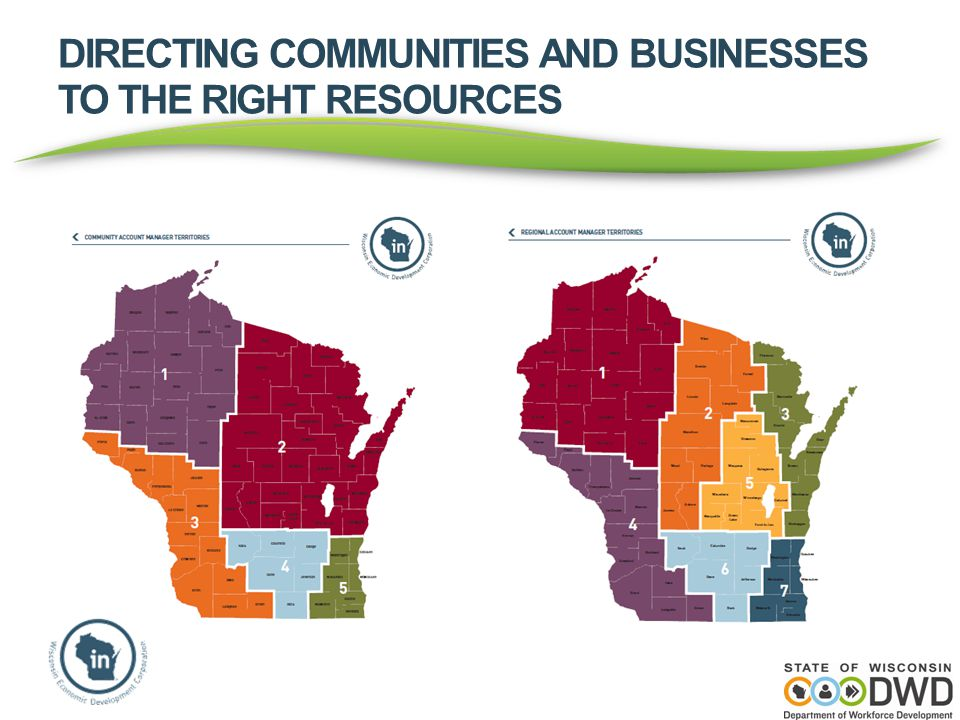 DIRECTING COMMUNITIES AND BUSINESSES TO THE RIGHT RESOURCES