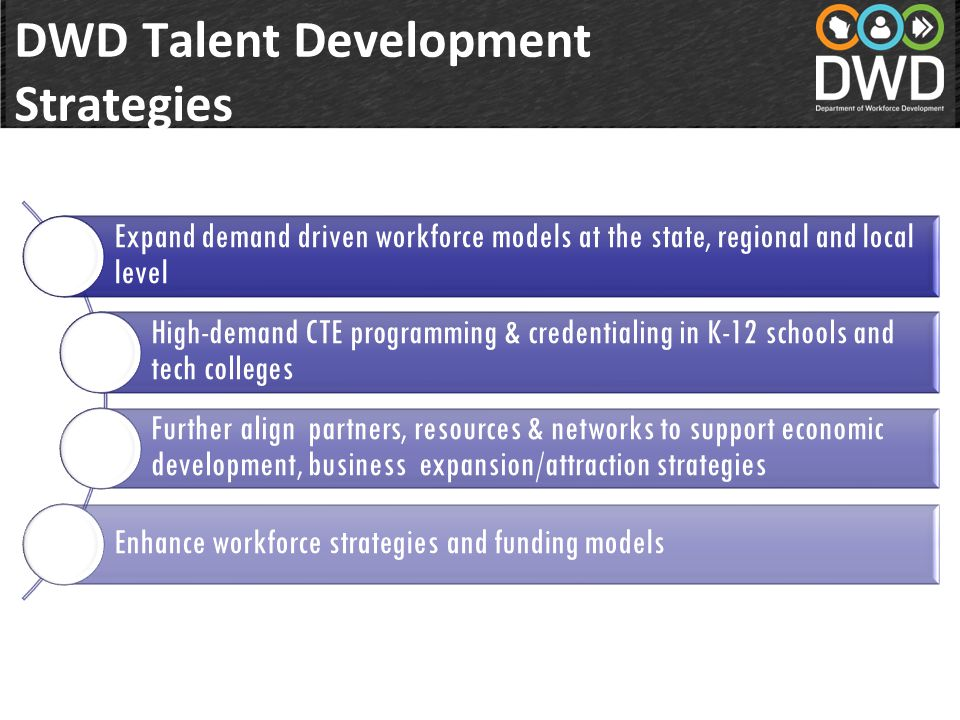 Expand demand driven workforce models at the state, regional and local level High-demand CTE programming & credentialing in K-12 schools and tech coll