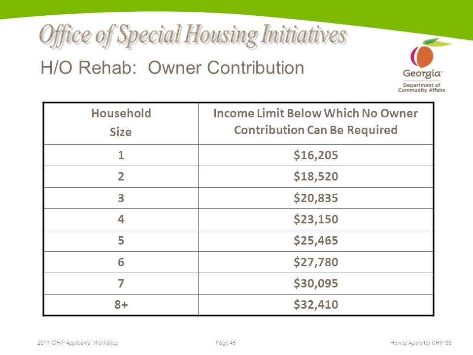 Page 45 2011 /CHIP Applicants' WorkshopHow to Apply for CHIP $$ H/O Rehab: Owner Contribution Household Size Income Limit Below Which No Owner Contrib