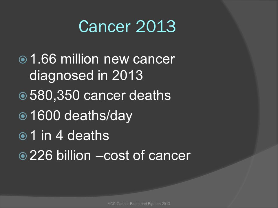 Cancer 2013  1.66 million new cancer diagnosed in 2013  580,350 cancer deaths  1600 deaths/day  1 in 4 deaths  226 billion –cost of cancer ACS Ca