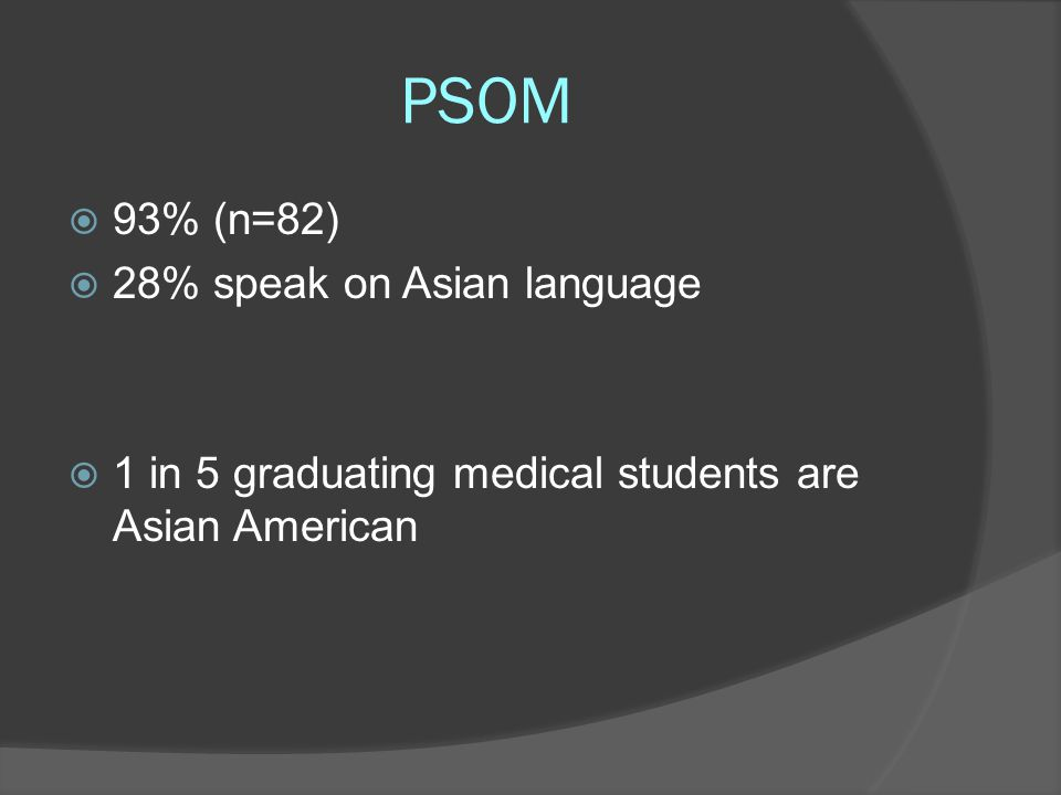 PSOM  93% (n=82)  28% speak on Asian language  1 in 5 graduating medical students are Asian American