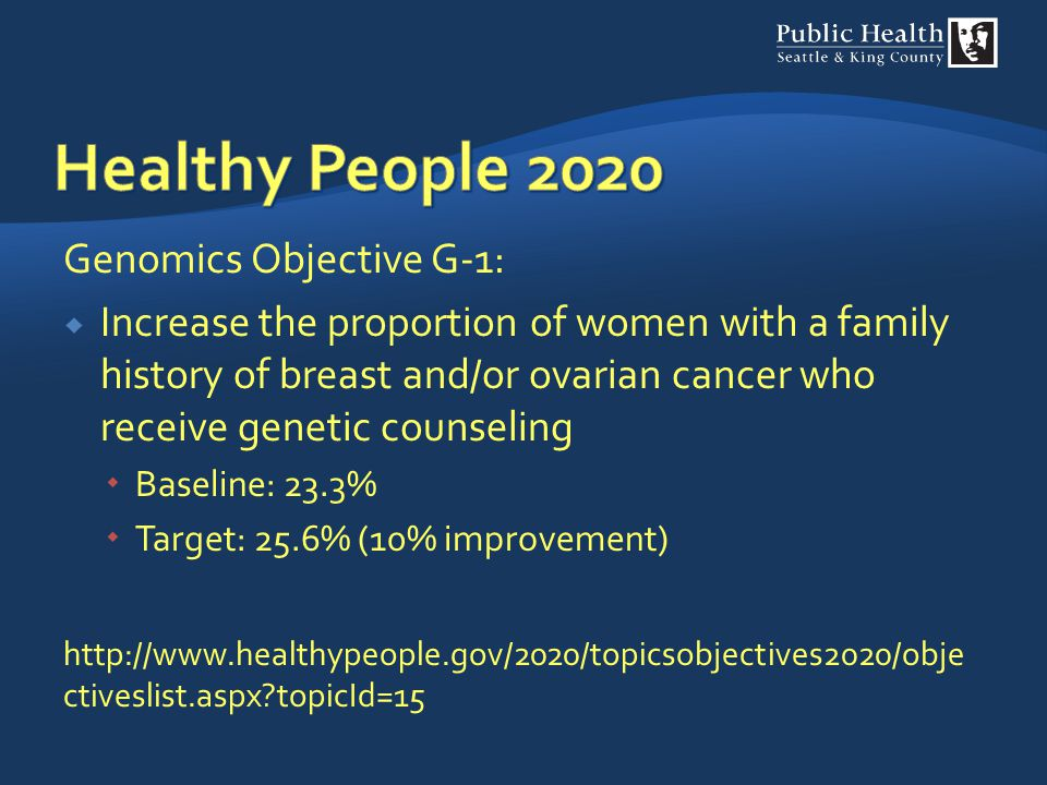 Genomics Objective G-1:  Increase the proportion of women with a family history of breast and/or ovarian cancer who receive genetic counseling  Base