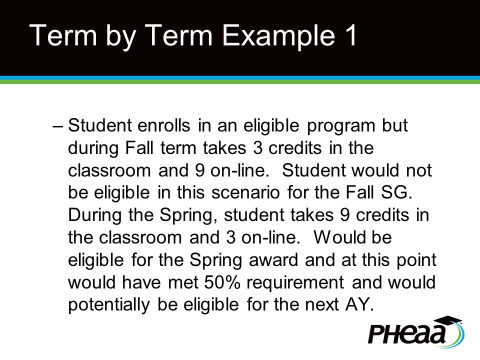 Term by Term Example 1 –Student enrolls in an eligible program but during Fall term takes 3 credits in the classroom and 9 on-line.