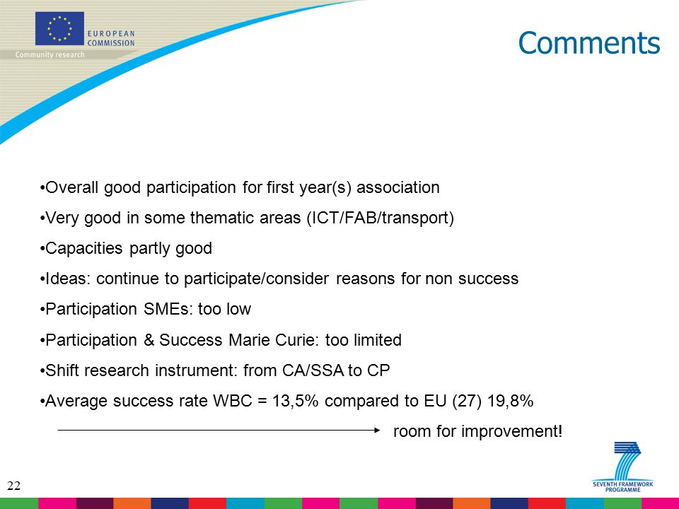22 Comments Overall good participation for first year(s) association Very good in some thematic areas (ICT/FAB/transport) Capacities partly good Ideas: continue to participate/consider reasons for non success Participation SMEs: too low Participation & Success Marie Curie: too limited Shift research instrument: from CA/SSA to CP Average success rate WBC = 13,5% compared to EU (27) 19,8% room for improvement!