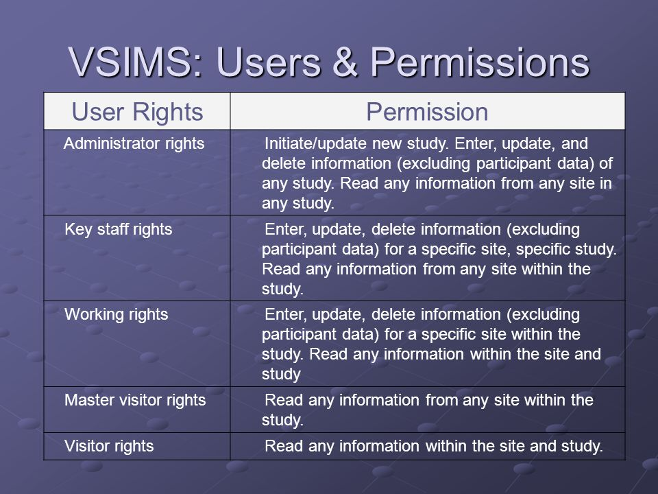 VSIMS: Users & Permissions User RightsPermission Administrator rights Initiate/update new study. Enter, update, and delete information (excluding part