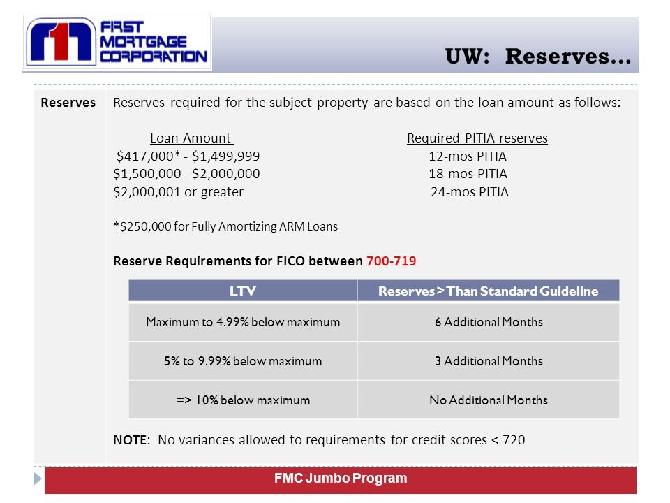 FMC Jumbo Program UW: Reserves… ReservesReserves required for the subject property are based on the loan amount as follows: Loan Amount Required PITIA